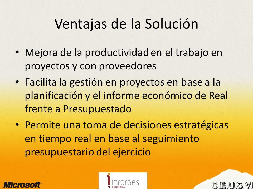 Ventajas de la Solución Mejora de la productividad en el trabajo en proyectos y con proveedores Facilita la gestión en proyectos en base a la planific