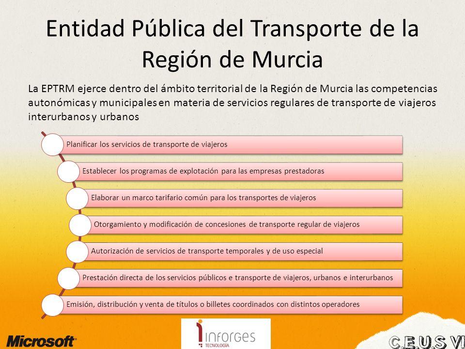 Entidad Pública del Transporte de la Región de Murcia La EPTRM ejerce dentro del ámbito territorial de la Región de Murcia las competencias autonómica