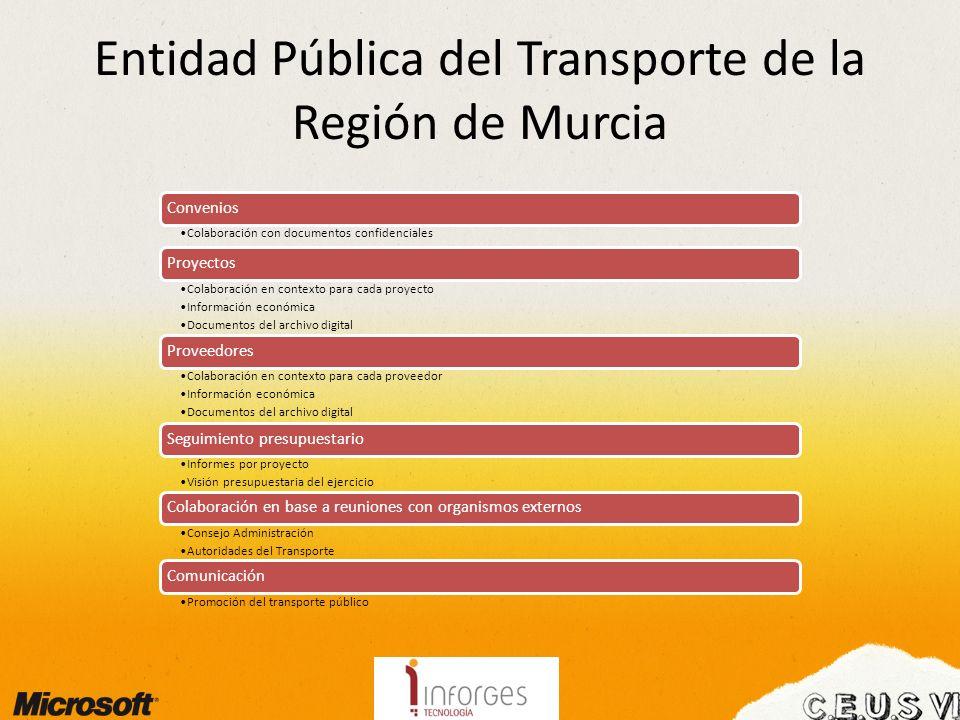 Entidad Pública del Transporte de la Región de Murcia Convenios Colaboración con documentos confidenciales Proyectos Colaboración en contexto para cad