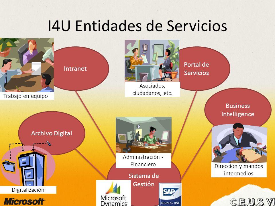 I4U Entidades de Servicios Sistema de Gestión Intranet Portal de Servicios Archivo Digital Business Intelligence Dirección y mandos intermedios Digitalización Asociados, ciudadanos, etc.