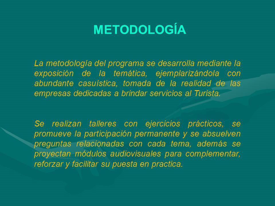 METODOLOGÍA La metodología del programa se desarrolla mediante la exposición de la temática, ejemplarizándola con abundante casuística, tomada de la realidad de las empresas dedicadas a brindar servicios al Turista.