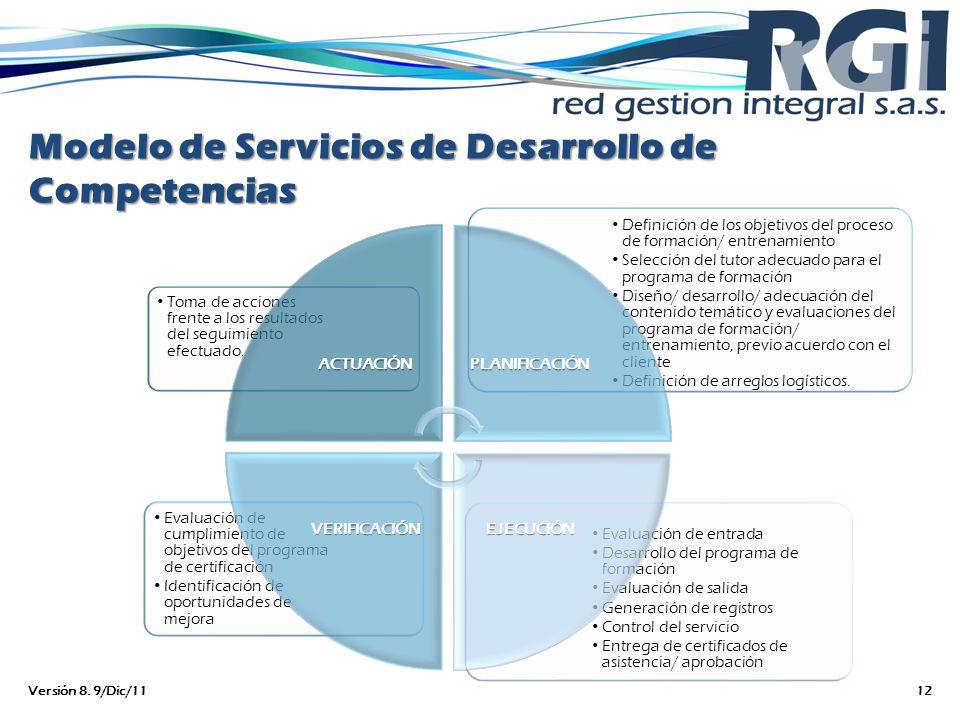 Modelo de Servicios de Desarrollo de Competencias Evaluación de entrada Desarrollo del programa de formación Evaluación de salida Generación de regist