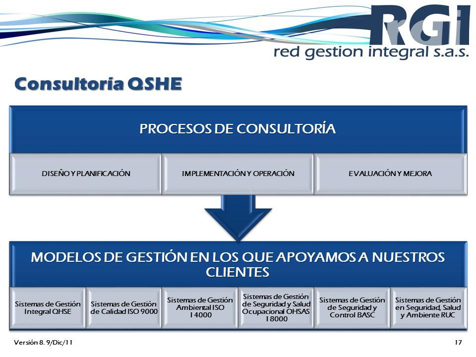 Consultoría QSHE MODELOS DE GESTIÓN EN LOS QUE APOYAMOS A NUESTROS CLIENTES Sistemas de Gestión Integral QHSE Sistemas de Gestión de Calidad ISO 9000