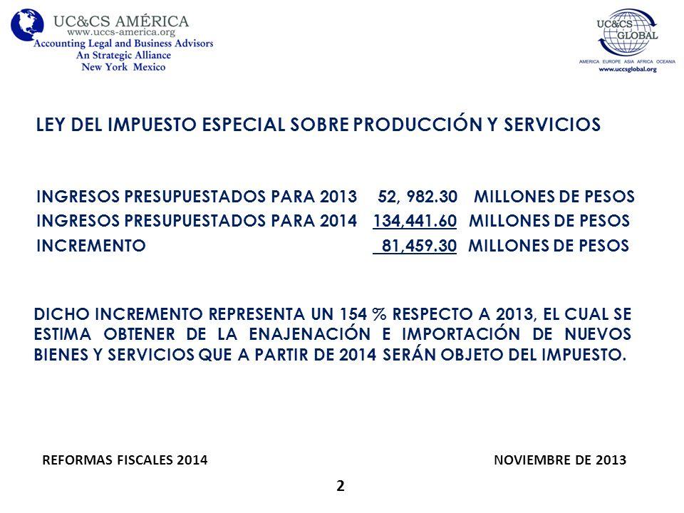 2 LEY DEL IMPUESTO ESPECIAL SOBRE PRODUCCIÓN Y SERVICIOS INGRESOS PRESUPUESTADOS PARA 2013 52, 982.30 MILLONES DE PESOS INGRESOS PRESUPUESTADOS PARA 2