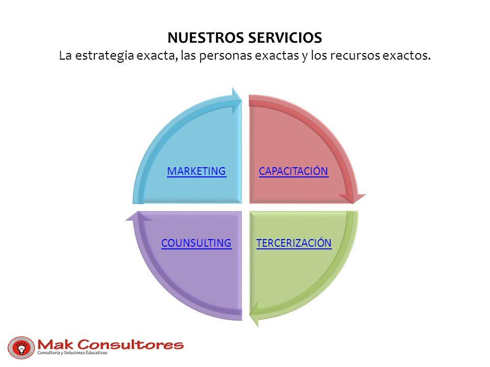 NUESTROS SERVICIOS La estrategia exacta, las personas exactas y los recursos exactos. CAPACITACIÓN TERCERIZACIÓNCOUNSULTING MARKETING