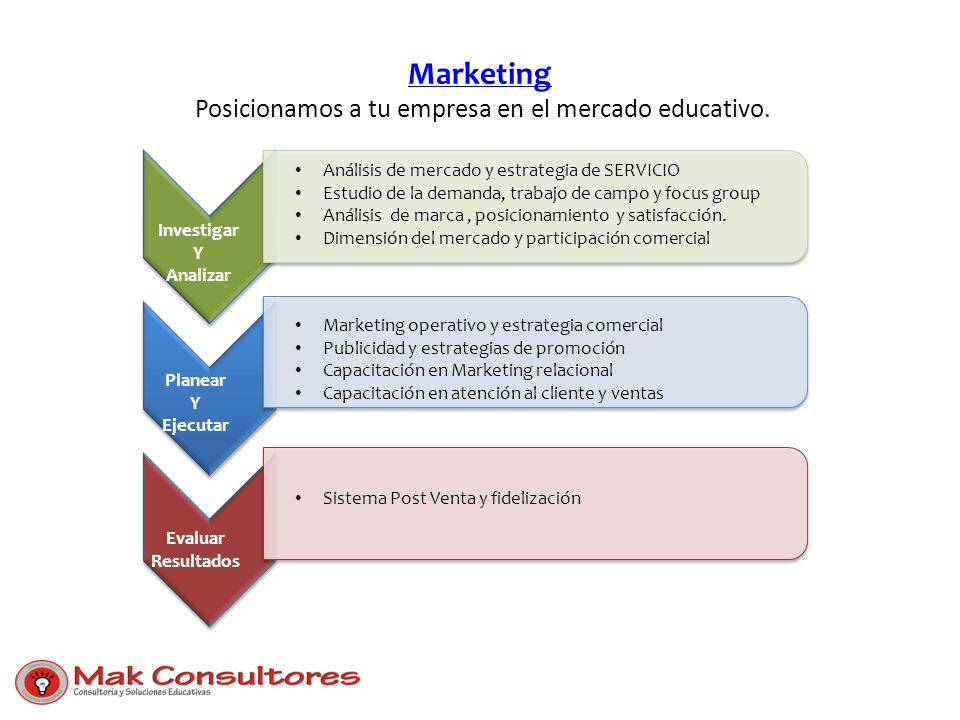 Marketing Marketing Posicionamos a tu empresa en el mercado educativo. Análisis de mercado y estrategia de SERVICIO Estudio de la demanda, trabajo de