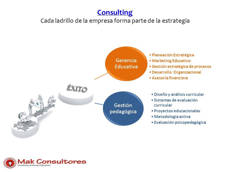 Gerencia Educativa Planeación Estratégica Marketing Educativo Gestión estratégica de procesos Desarrollo Organizacional Asesoría financiera Gestión pe