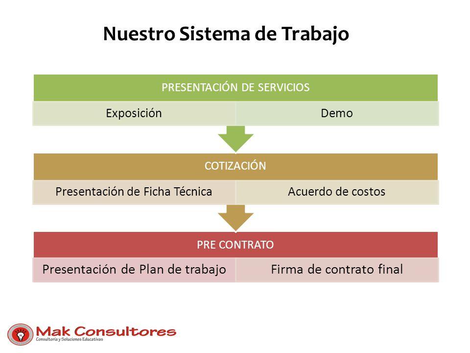 Nuestro Sistema de Trabajo PRE CONTRATO Presentación de Plan de trabajoFirma de contrato final COTIZACIÓN Presentación de Ficha TécnicaAcuerdo de cost