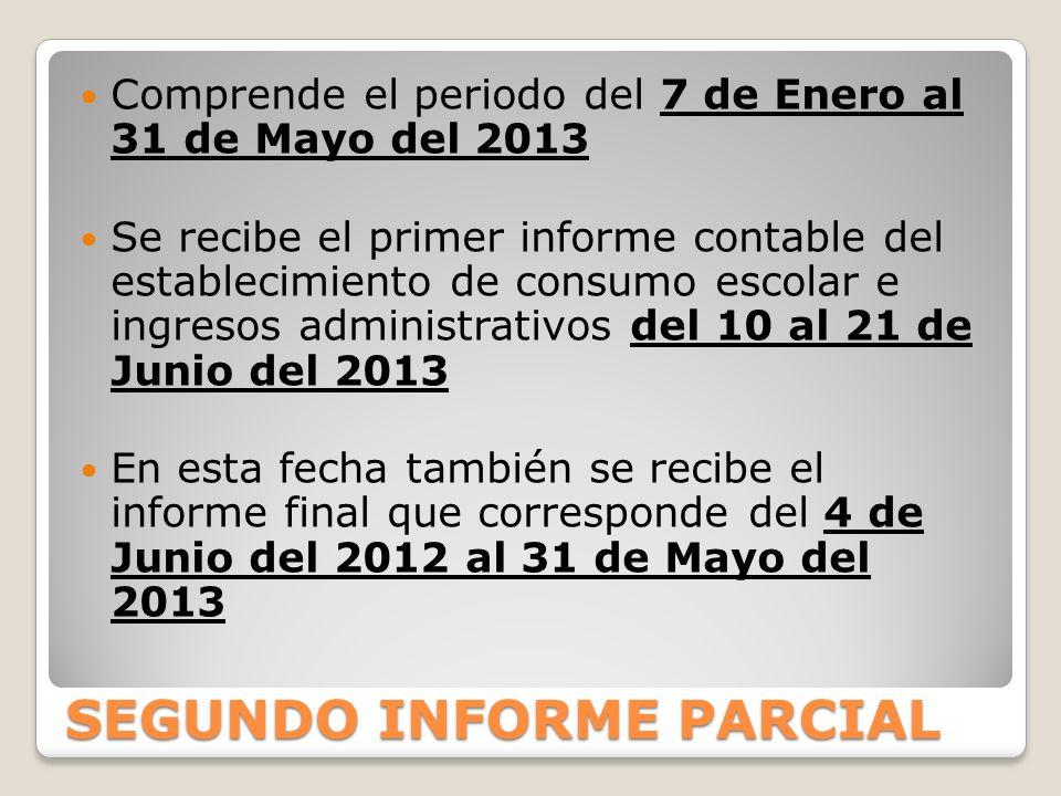 SEGUNDO INFORME PARCIAL Comprende el periodo del 7 de Enero al 31 de Mayo del 2013 Se recibe el primer informe contable del establecimiento de consumo escolar e ingresos administrativos del 10 al 21 de Junio del 2013 En esta fecha también se recibe el informe final que corresponde del 4 de Junio del 2012 al 31 de Mayo del 2013