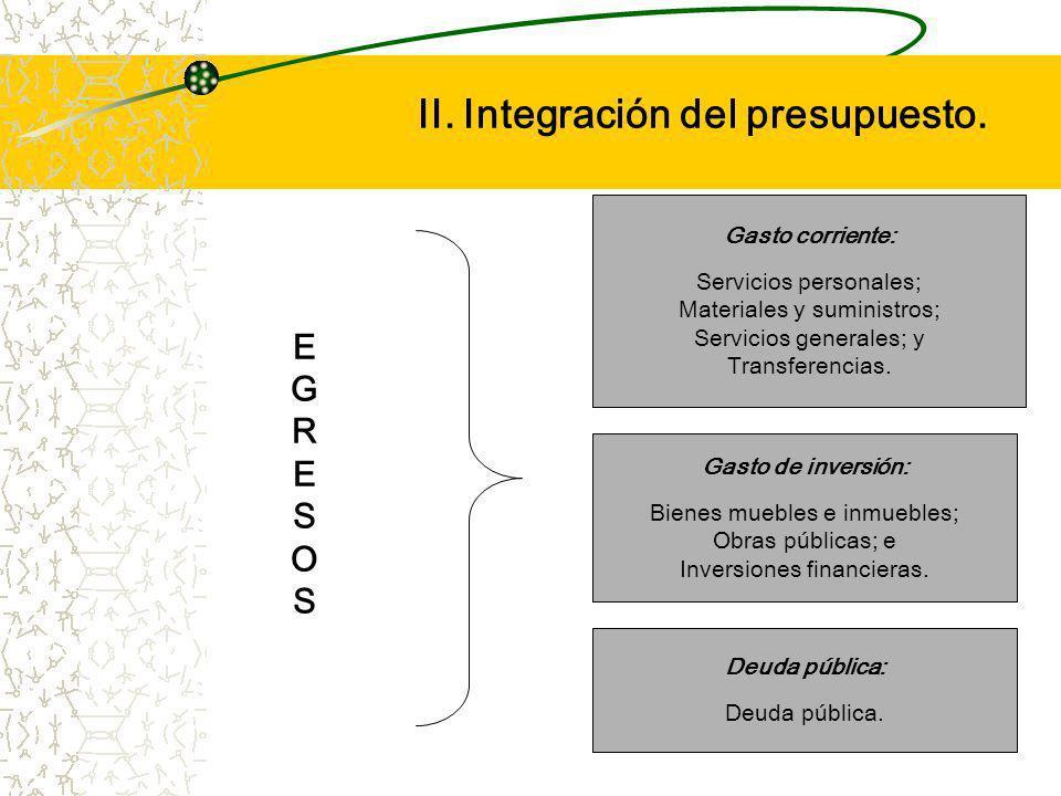 Gasto corriente: Servicios personales; Materiales y suministros; Servicios generales; y Transferencias.