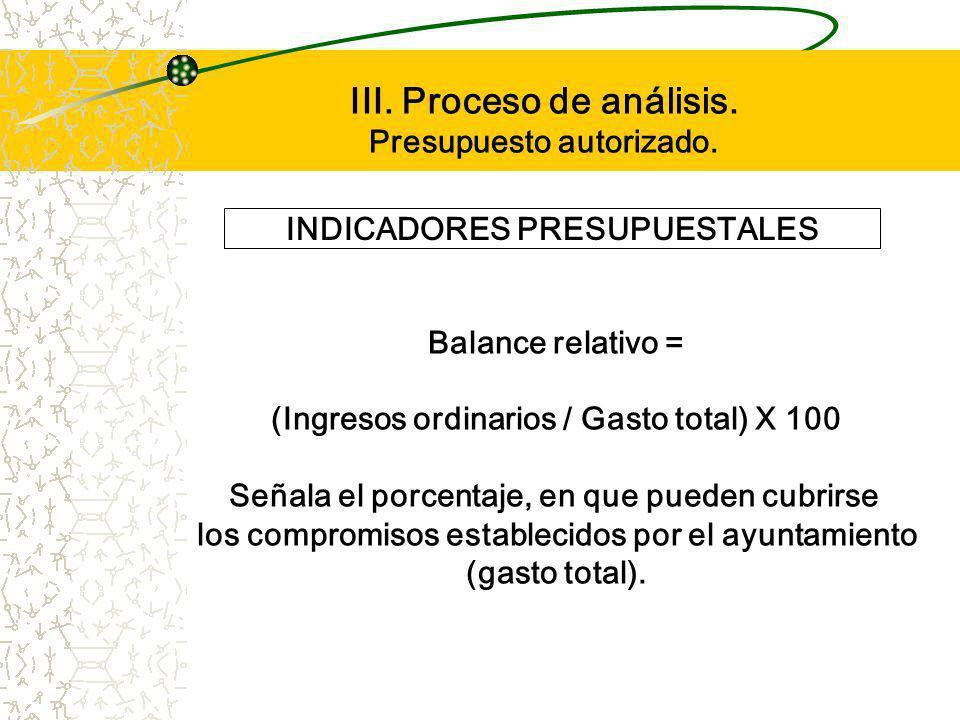 III.Proceso de análisis. Presupuesto autorizado.