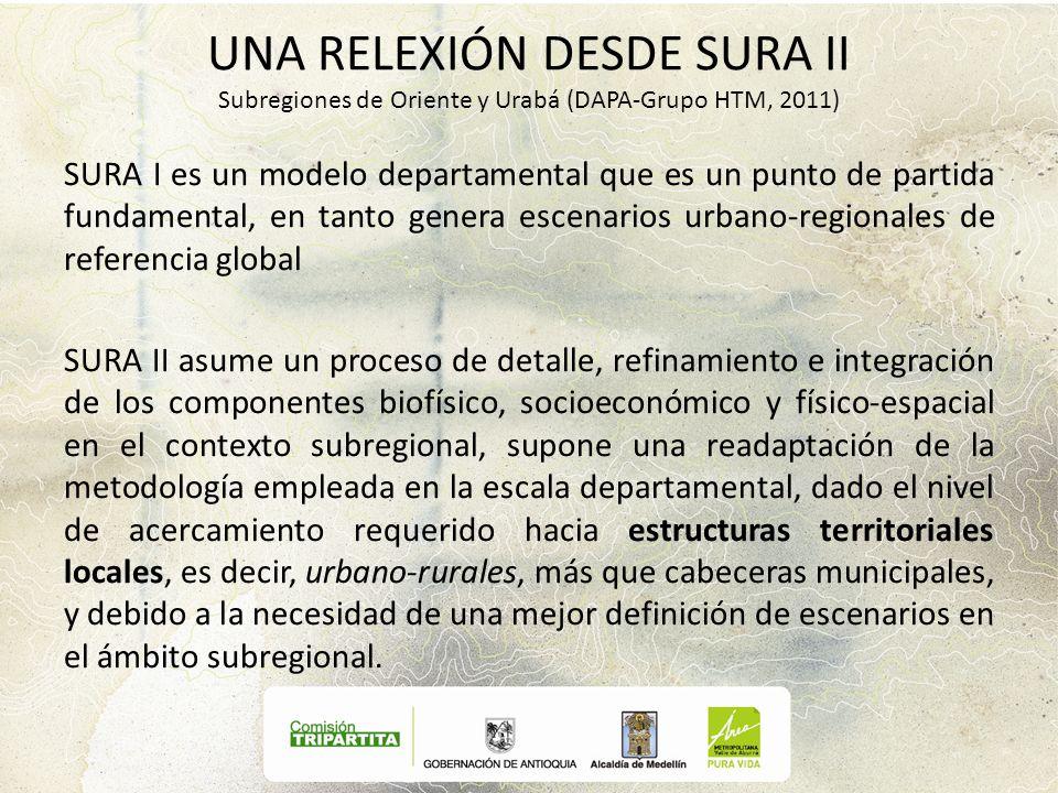 SURA I es un modelo departamental que es un punto de partida fundamental, en tanto genera escenarios urbano-regionales de referencia global SURA II as