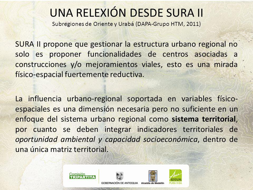 SURA II propone que gestionar la estructura urbano regional no solo es proponer funcionalidades de centros asociadas a construcciones y/o mejoramiento