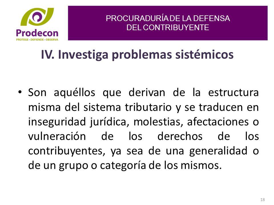 PROCURADURÍA DE LA DEFENSA DEL CONTRIBUYENTE 18 IV.