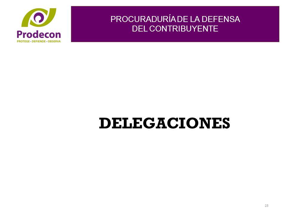 PROCURADURÍA DE LA DEFENSA DEL CONTRIBUYENTE 25 DELEGACIONES