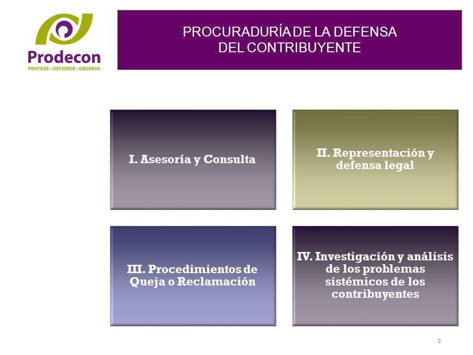 PROCURADURÍA DE LA DEFENSA DEL CONTRIBUYENTE PROCURADURÍA DE LA DEFENSA DEL CONTRIBUYENTE I.