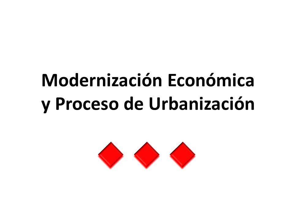 Modernización Económica y Proceso de Urbanización