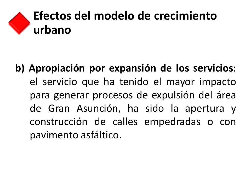 b) Apropiación por expansión de los servicios: el servicio que ha tenido el mayor impacto para generar procesos de expulsión del área de Gran Asunción