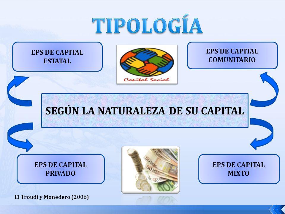SEGÚN LA NATURALEZA DE SU CAPITAL EPS DE CAPITAL ESTATAL EPS DE CAPITAL COMUNITARIO El Troudi y Monedero (2006) EPS DE CAPITAL PRIVADO EPS DE CAPITAL MIXTO