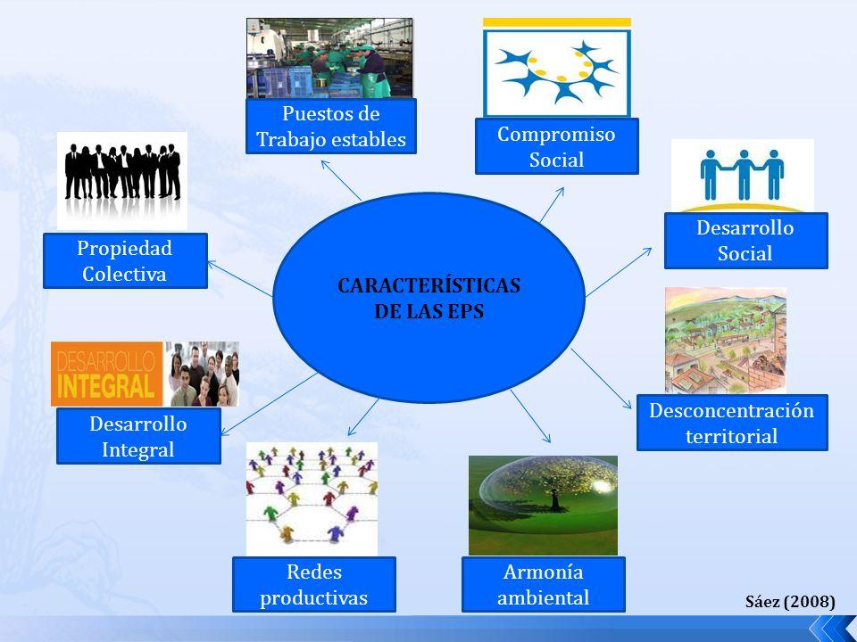 Sáez (2008) Propiedad Colectiva Puestos de Trabajo estables Redes productivas Armonía ambiental Desconcentración territorial CARACTERÍSTICAS DE LAS EPS Compromiso Social Desarrollo Social Desarrollo Integral