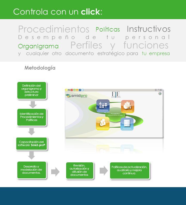 Procesos Este módulo te da acceso fácil y directo a los procedimientos de cada una de las áreas, donde de una forma gráfica e interactiva, podrás consultar el objetivo, alcance, diagramas, descripciones, instructivos y documentos anexos que contribuyen a la correcta ejecución de cada uno de ellos.