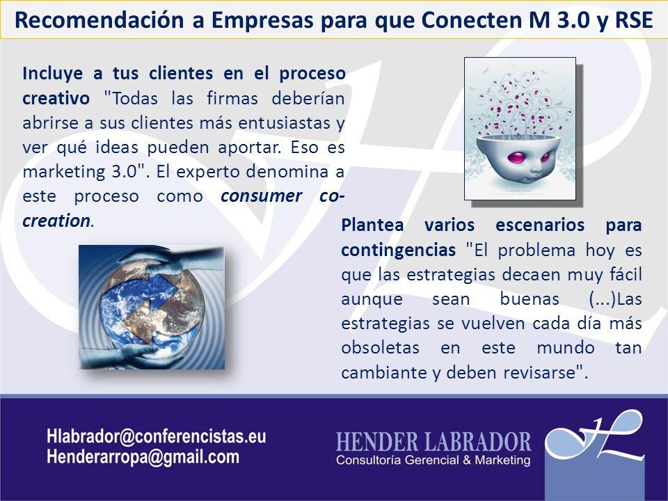 Recomendación a Empresas para que Conecten M 3.0 y RSE Incluye a tus clientes en el proceso creativo
