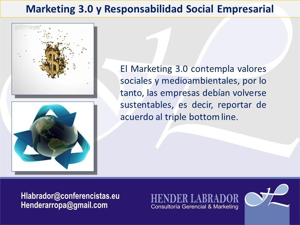 Marketing 3.0 y Responsabilidad Social Empresarial Las empresas que ponen más atención en sus impactos ecológicos y sociales, reportan crecimiento en ganancias del 16% y un crecimiento de valor en sus acciones de 45%, las que no lo hacen, sólo crecen 7 y 12%, respectivamente.