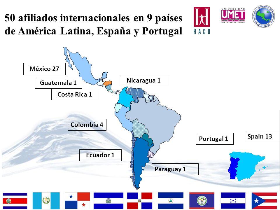 Nicaragua 1 México 27 Ecuador 1 Paraguay 1 Spain 13 Colombia 4 Portugal 1 50 afiliados internacionales en 9 países de América Latina, España y Portugal Costa Rica 1 Guatemala 1
