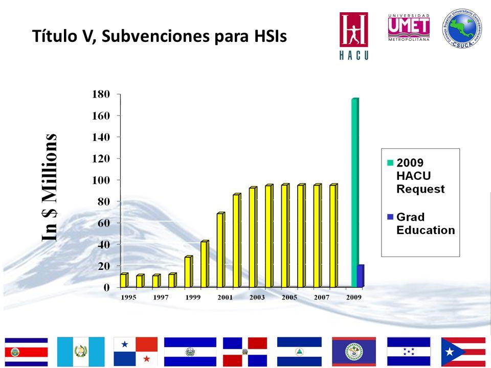 Título V, Subvenciones para HSIs