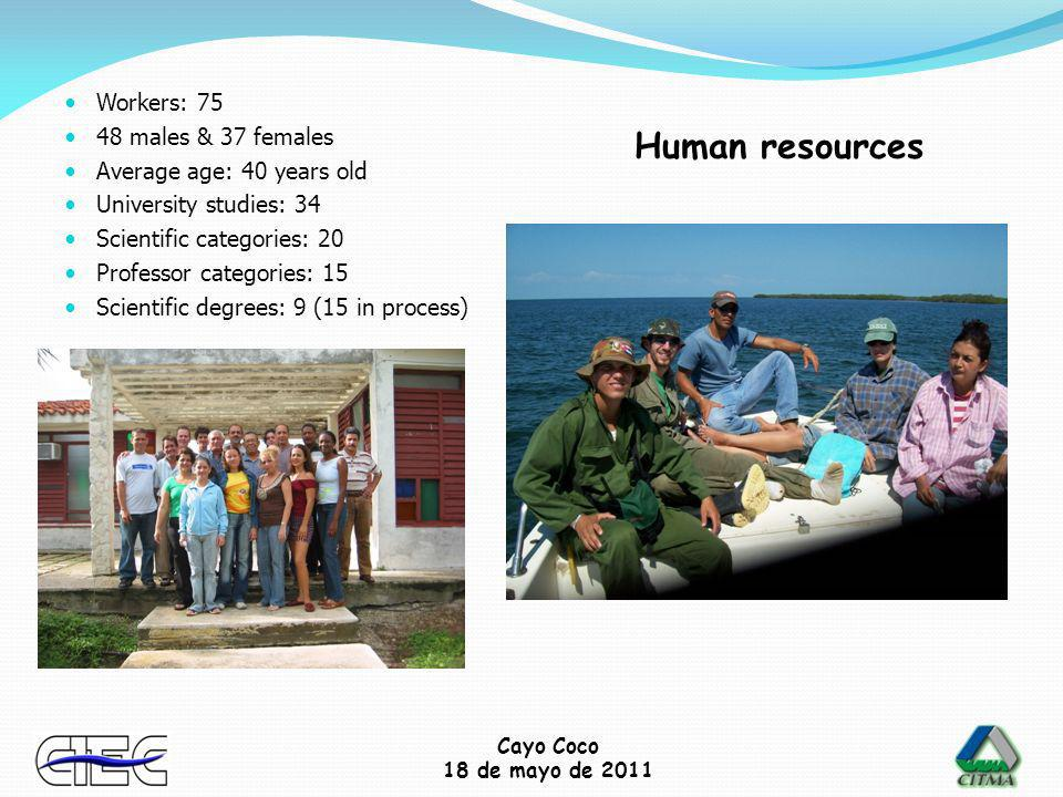 Cayo Coco 18 de mayo de 2011 Workers: 75 48 males & 37 females Average age: 40 years old University studies: 34 Scientific categories: 20 Professor categories: 15 Scientific degrees: 9 (15 in process) Human resources