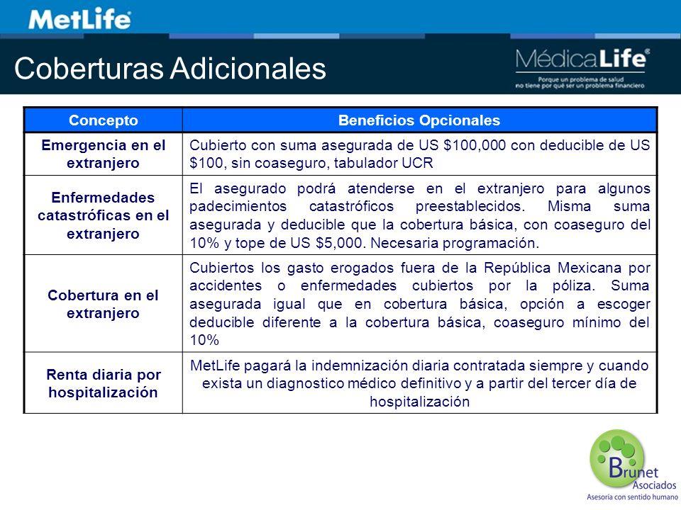ConceptoBeneficios Opcionales Emergencia en el extranjero Cubierto con suma asegurada de US $100,000 con deducible de US $100, sin coaseguro, tabulado