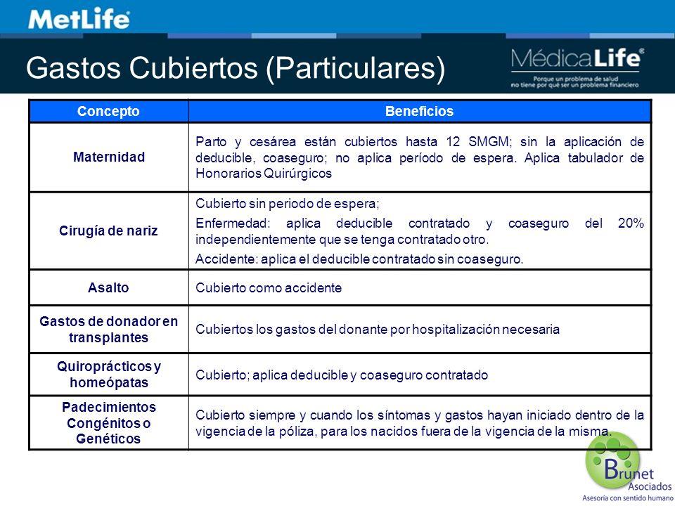 ConceptoBeneficios Maternidad Parto y cesárea están cubiertos hasta 12 SMGM; sin la aplicación de deducible, coaseguro; no aplica período de espera. A