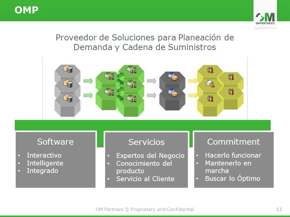 11 OM Partners © Proprietary and Confidential 11 Proveedor DemandaManufacturaDistribución OMP Proveedor de Soluciones para Planeación de Demanda y Cad