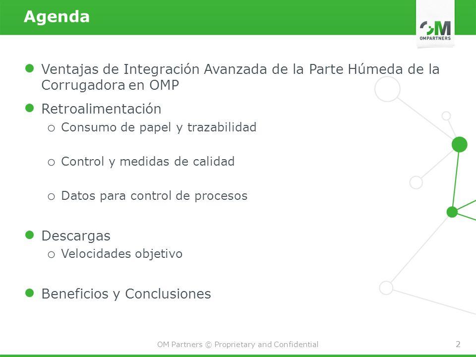 2 OM Partners © Proprietary and Confidential 2 Agenda Ventajas de Integración Avanzada de la Parte Húmeda de la Corrugadora en OMP Retroalimentación o