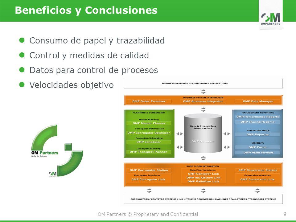 9 OM Partners © Proprietary and Confidential 9 Beneficios y Conclusiones Consumo de papel y trazabilidad Control y medidas de calidad Datos para control de procesos Velocidades objetivo