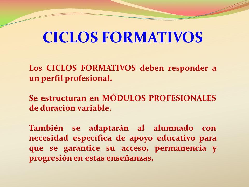 CICLOS FORMATIVOS Los CICLOS FORMATIVOS deben responder a un perfil profesional. Se estructuran en MÓDULOS PROFESIONALES de duración variable. También