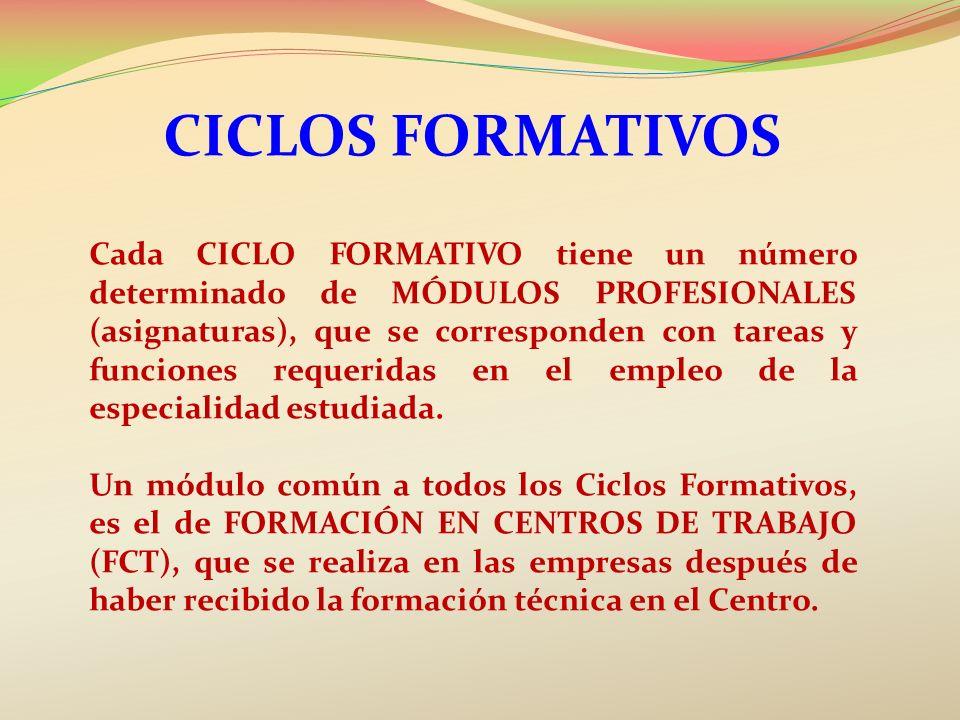 CICLOS FORMATIVOS Cada CICLO FORMATIVO tiene un número determinado de MÓDULOS PROFESIONALES (asignaturas), que se corresponden con tareas y funciones