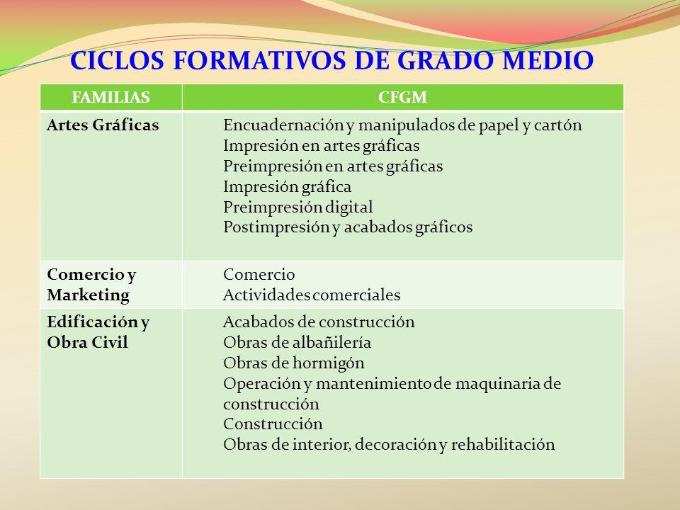 CICLOS FORMATIVOS DE GRADO MEDIO FAMILIASCFGM Artes GráficasEncuadernación y manipulados de papel y cartón Impresión en artes gráficas Preimpresión en