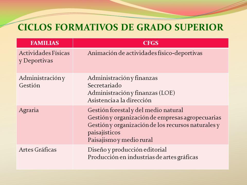 CICLOS FORMATIVOS DE GRADO SUPERIOR FAMILIASCFGS Actividades Físicas y Deportivas Animación de actividades físico-deportivas Administración y Gestión