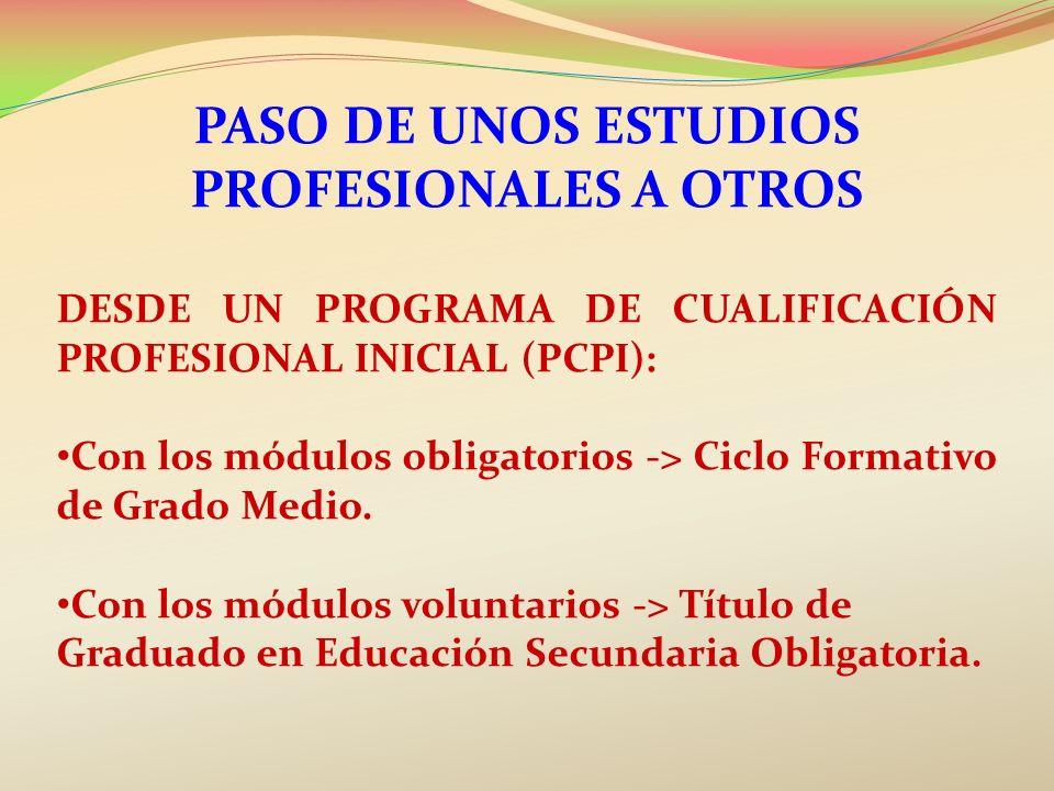 PASO DE UNOS ESTUDIOS PROFESIONALES A OTROS DESDE UN PROGRAMA DE CUALIFICACIÓN PROFESIONAL INICIAL (PCPI): Con los módulos obligatorios -> Ciclo Forma