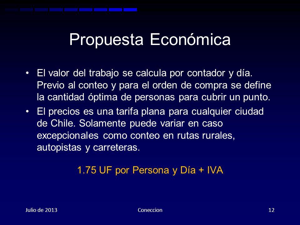 Propuesta Económica El valor del trabajo se calcula por contador y día. Previo al conteo y para el orden de compra se define la cantidad óptima de per