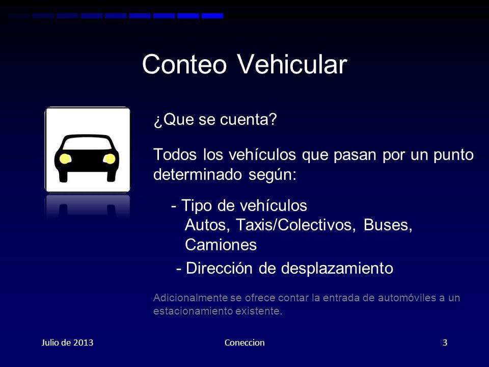 ¿Que se cuenta? Todos los vehículos que pasan por un punto determinado según: - Tipo de vehículos Autos, Taxis/Colectivos, Buses, Camiones - Dirección