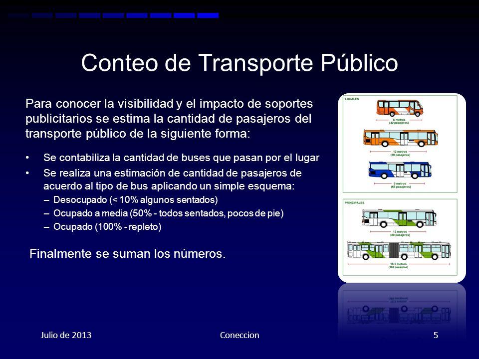 Conteo de Transporte Público Para conocer la visibilidad y el impacto de soportes publicitarios se estima la cantidad de pasajeros del transporte públ