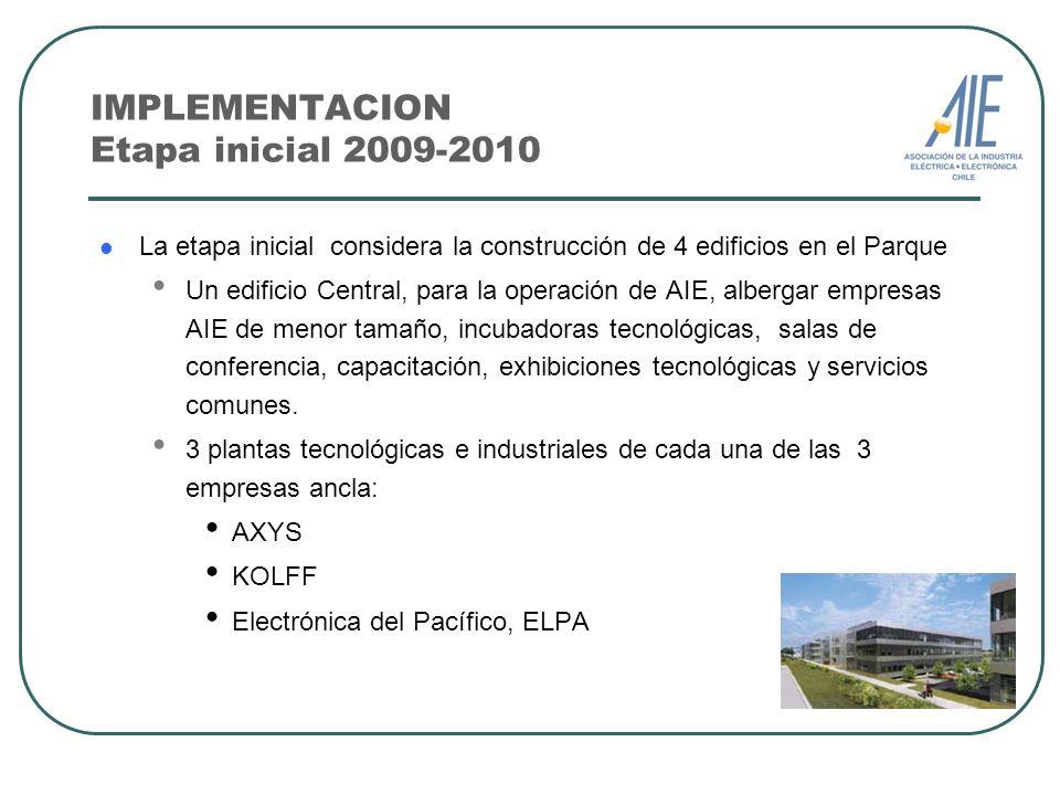 IMPLEMENTACION Segunda Etapa Una segunda etapa considera la instalación en el Parque de centros de investigación y desarrollo de acuerdo al siguiente programa: Universidades asociadas a AIE.