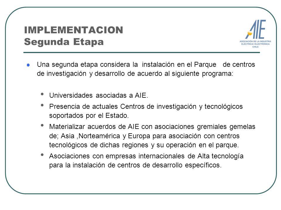 IMPLEMENTACION Tercera Etapa En una tercera etapa se considera: Presencia en el Parque de entidades de gobierno relacionadas; presencia permanente de CORFO-INNOVA y delegado del Consejo de Innovación.