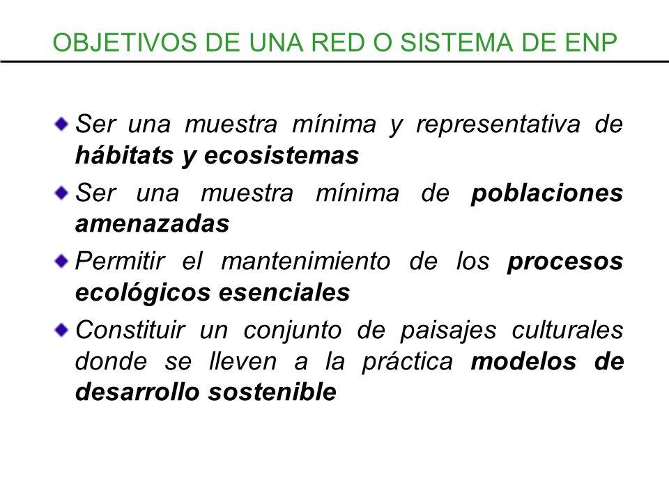 OBJETIVOS DE UNA RED O SISTEMA DE ENP Ser una muestra mínima y representativa de hábitats y ecosistemas Ser una muestra mínima de poblaciones amenazad