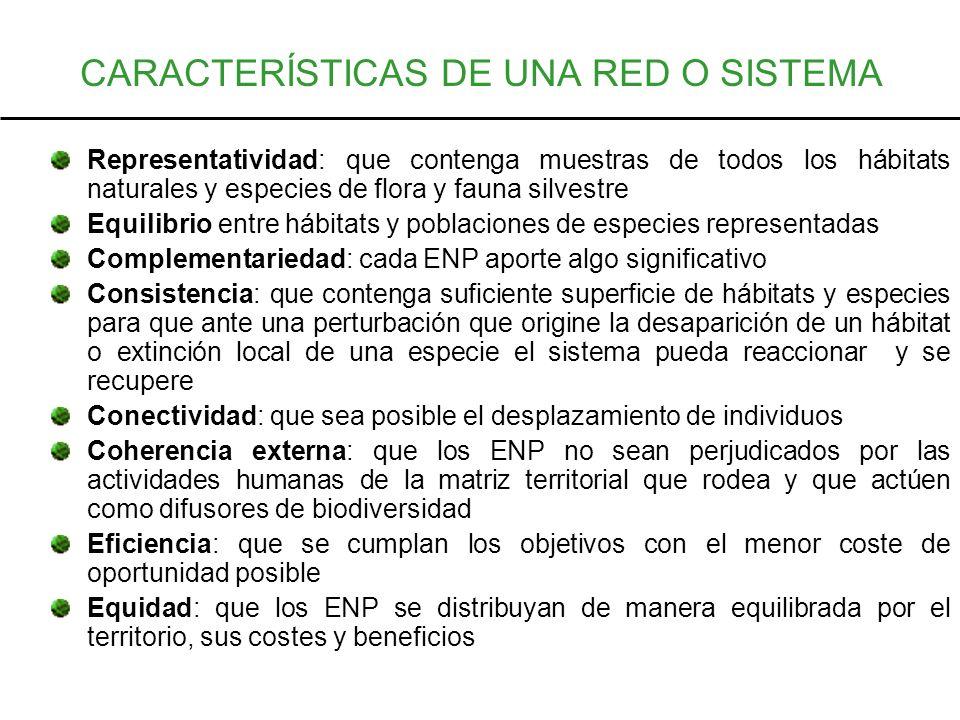 CARACTERÍSTICAS DE UNA RED O SISTEMA Representatividad: que contenga muestras de todos los hábitats naturales y especies de flora y fauna silvestre Eq