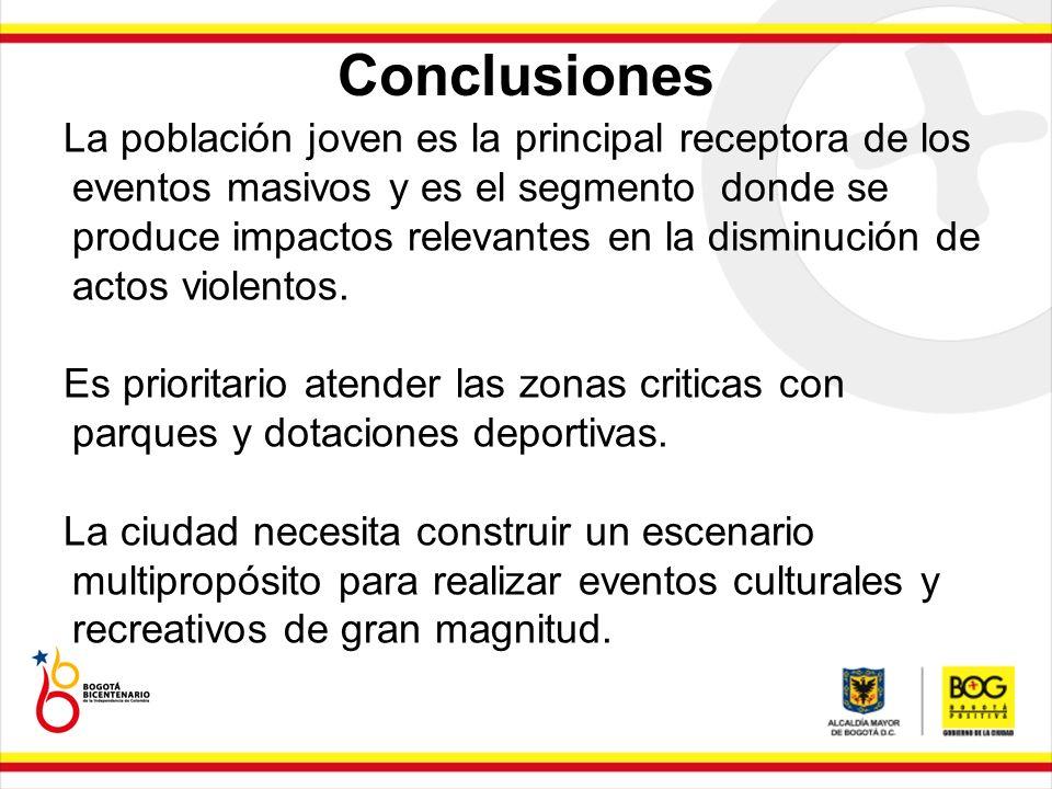 Conclusiones La población joven es la principal receptora de los eventos masivos y es el segmento donde se produce impactos relevantes en la disminuci