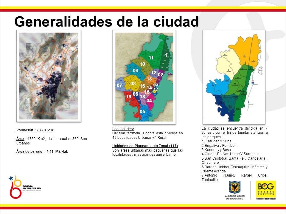 1 11 10 09 0808 07 19 02 12 16 18 05 04 17 03 06 15 14 13 Localidades: División territorial, Bogotá esta dividida en 19 Localidades Urbanas y 1 Rural