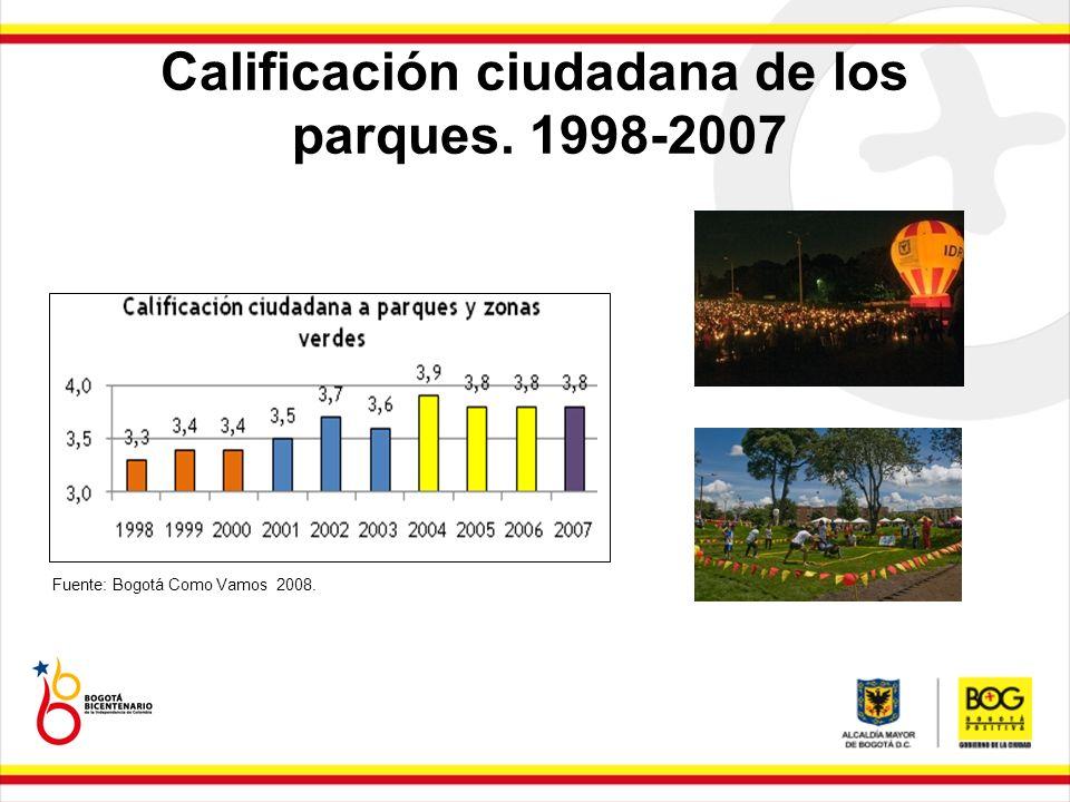 Eventos en los parques Las actividades culturales, recreativas, deportivas y lúdicas hacen de los parques el principal escenarios de encuentros colectivos en la ciudad de Bogotá